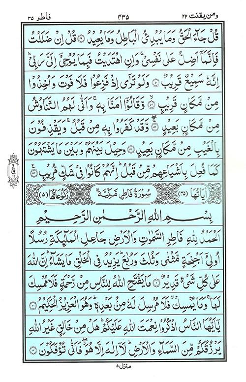 Surat Al Fathir : surat, fathir, Surah, Fatir, Archives, EQuranacademy