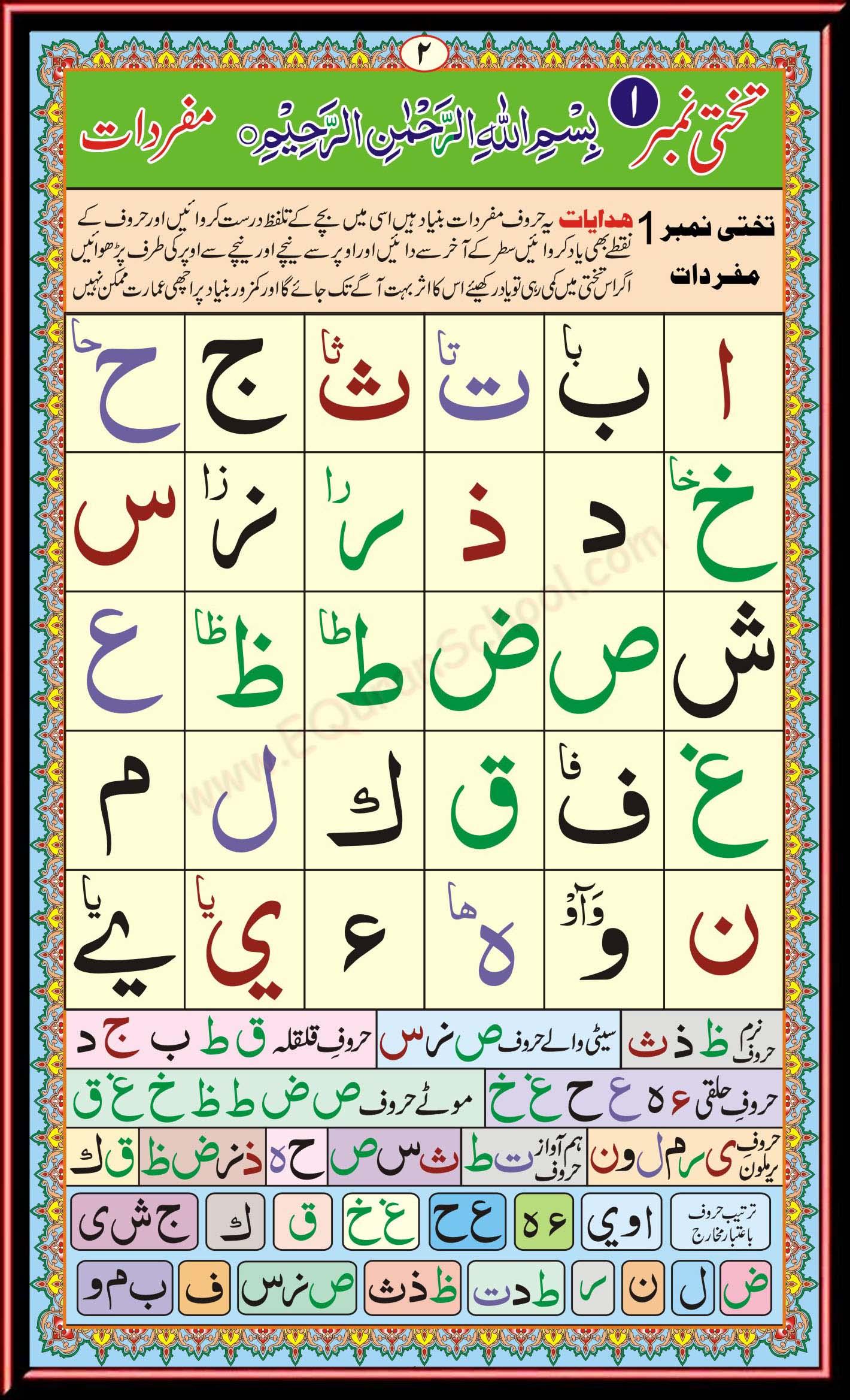 Alif Ba Ta Sa : Noorani, Qaida, Lesson, Basic, Arabic, Alphabets,, Huroof, Mufridaat, Individual, Letters,, Makharij, English,, Tutorial