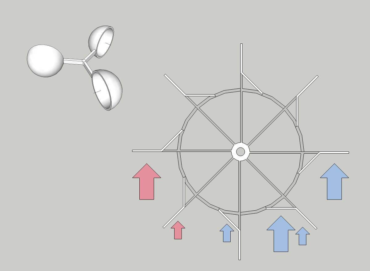 Strandbeest Turbine Part 3