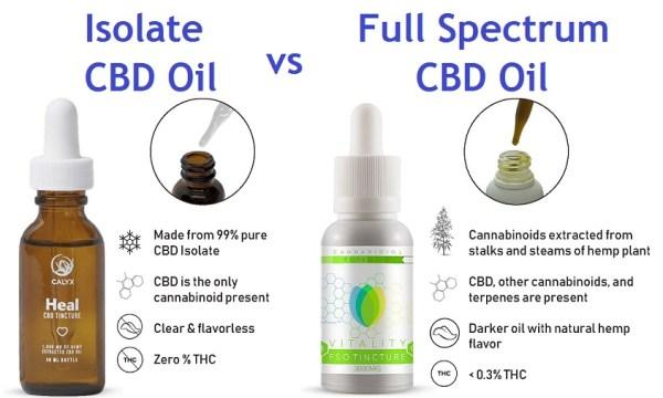 eraoflightdotcom full spectrum cbd oil.jpg