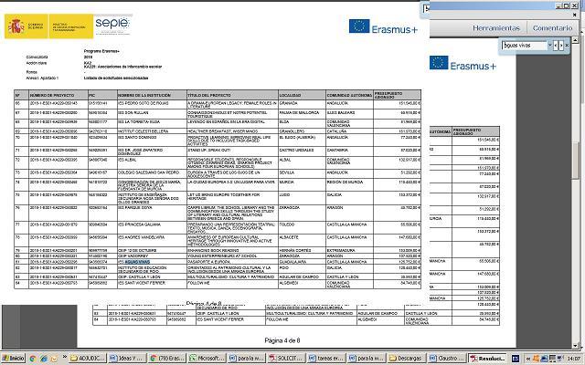 ¡¡¡Gran noticia!!! Nos han concedido dos Proyectos Erasmus Escolares