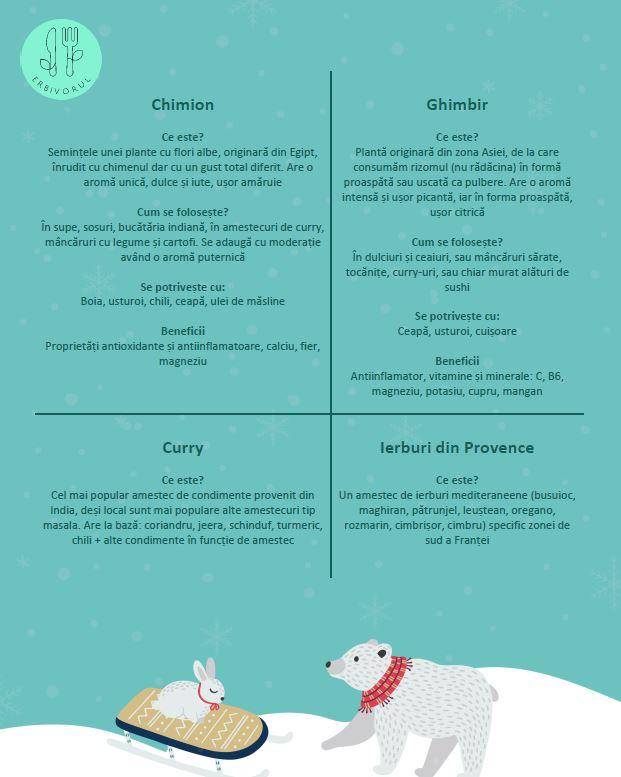 preview pagina condimente cadou 2