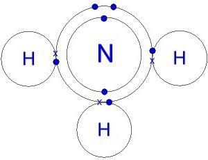 Formula of ammonia. Ammonium hydroxide is an aqueous