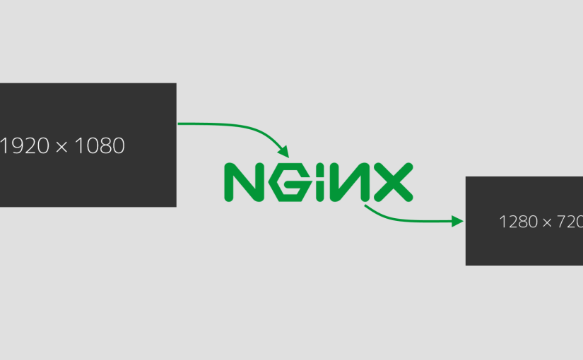 Nginx can help you resize your images