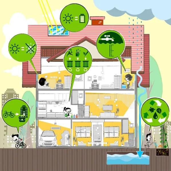 Casas ecolgicas  Erenovablecom