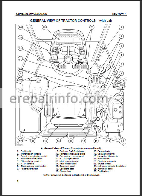 New Holland TS90 TS100 TS110 TS115 Operators Manual on