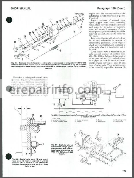 1210 Ford Tractor Wiring Diagram. . Wiring Diagram  Ford Tractor Wiring Diagram on
