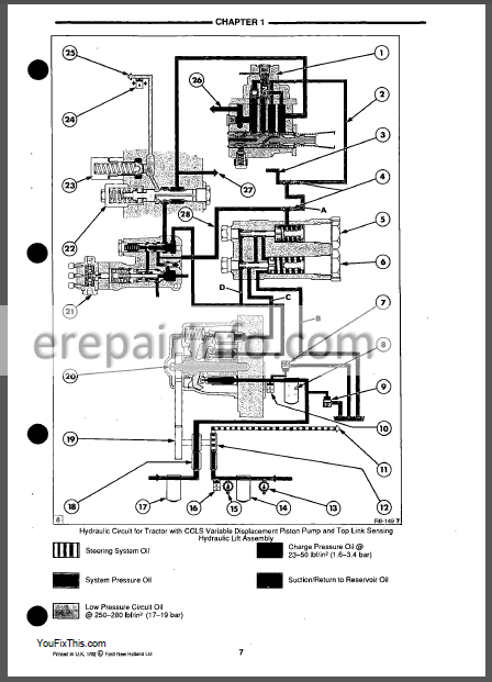 Ford New Holland 40 S Service Manual