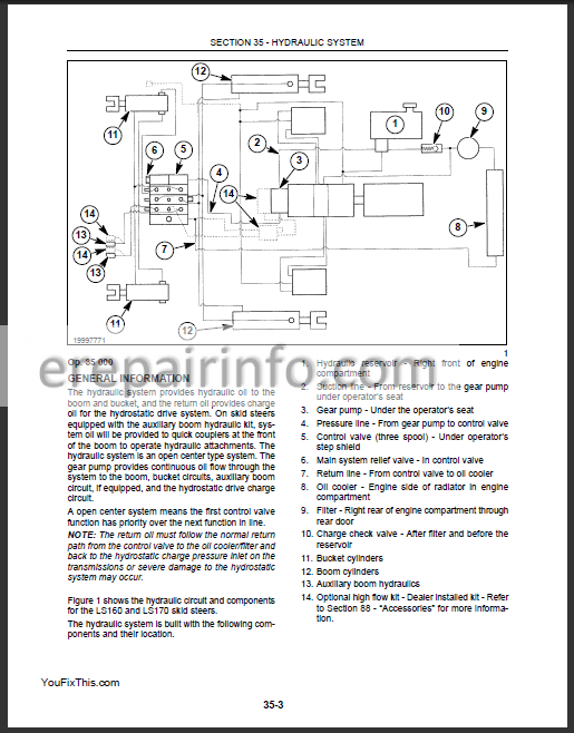 New Holland LS160 LS170 Repair Manual – eRepairInfo.comeRepairInfo.com