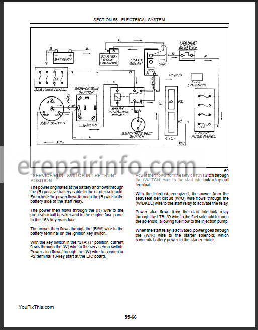 New Holland Ignition Switch Wiring Diagram - Electrical Wiring ... on