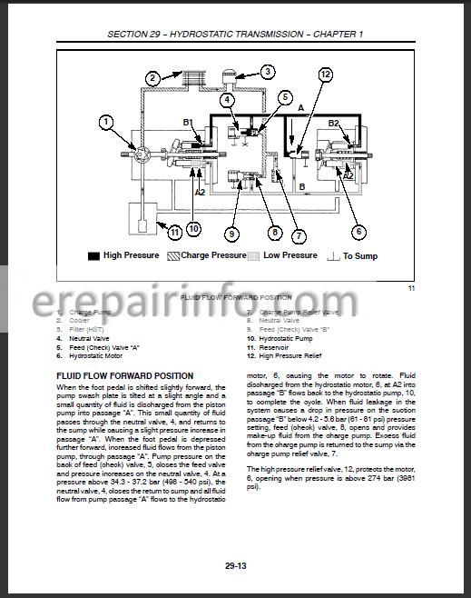 New Holland TC29D TC33D Repair Manual – eRepairInfo.com on