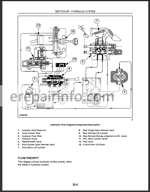 Ford Tractor Steering Column Diagram