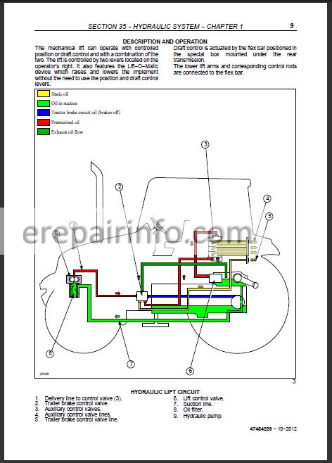 New Holland TD5.65 TD5.75 TD5.80 TD5.90 TD5.100 TD5.100 Service Manual –  eRepairInfo.comeRepairInfo.com