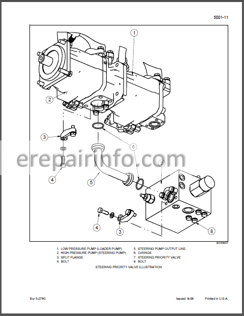 Case 721 Tier 3 Service Manual Wheel Loader