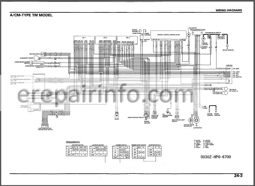 Honda TRX500FE /FM/ TM Foreman Service Manual ATV
