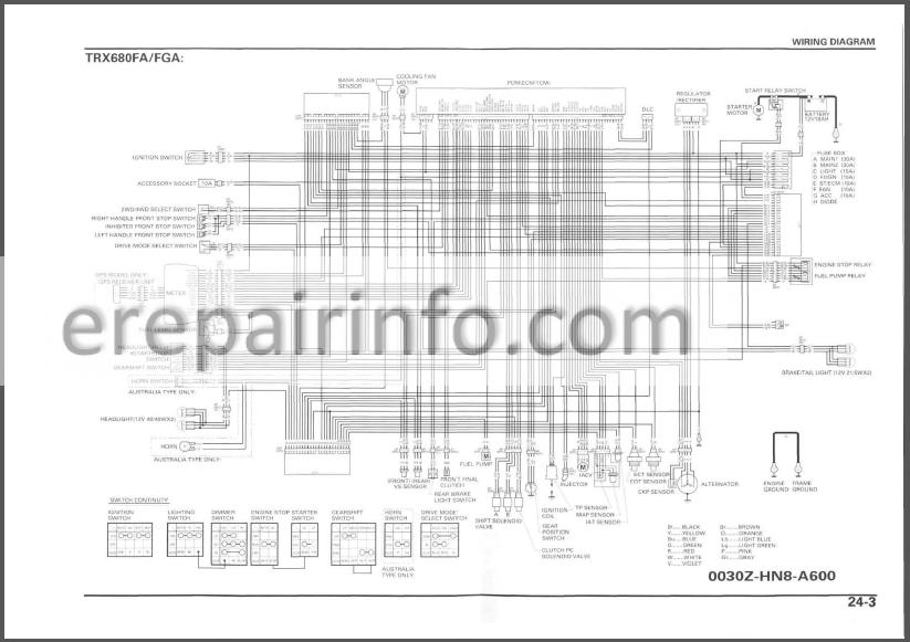 Honda TRX680 Rincon Service Manual ATV
