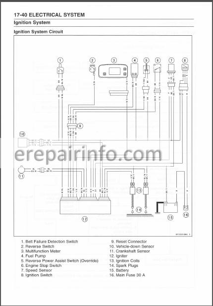 Brute Force 650 Wiring Diagram | Wiring Diagram on