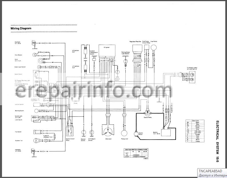 Mule 1000 Wiring Diagram | Wiring Diagram K Z Wiring Diagram For A To on