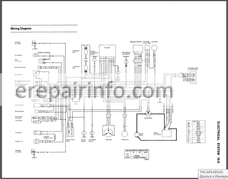 Kawasaki MULE 1000 Service Manual ATV – eRepairInfo.comeRepairInfo.com