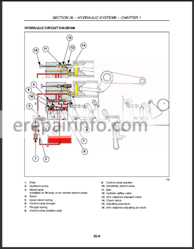 New Holland Tt75a Tractor Wiring Diagram. . Wiring Diagram on