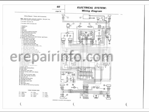 fiat 780 780 dt 880 880 dt workshop manual erepairinfo com wiring a potentiometer for motor wiring diagram 880 #9