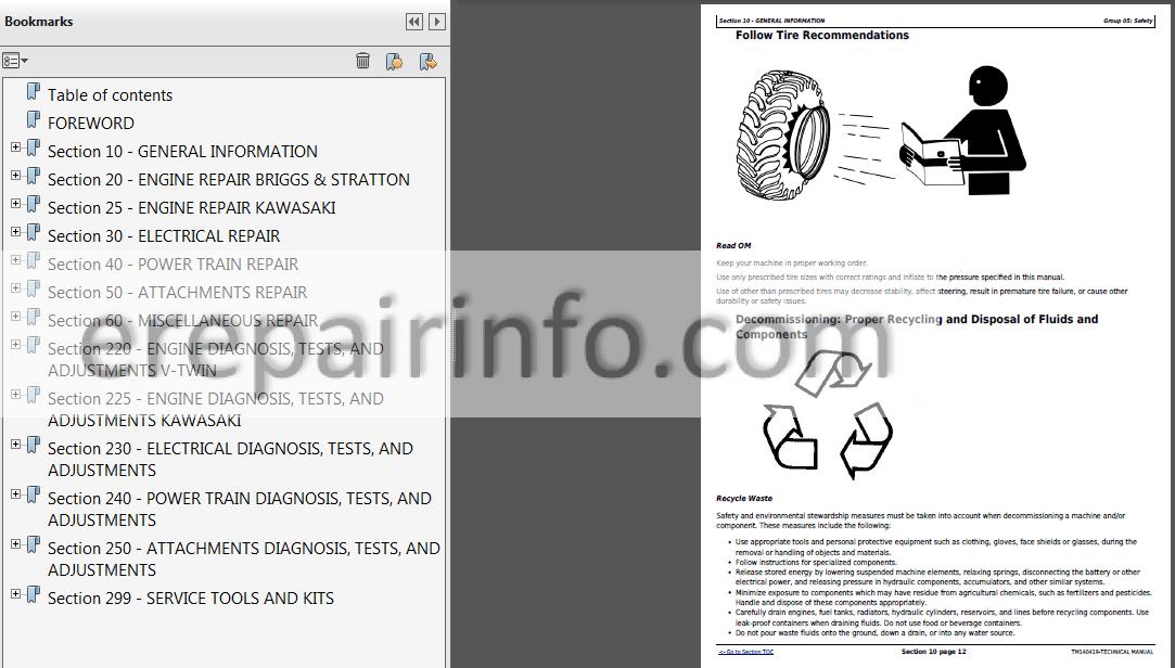 Jd Z525e Z535m Z540m Z535r Z540r Diagnostic And Repair Technical Manual Tm140419  U2013 Erepairinfo Com