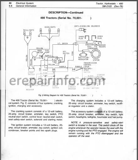 JD 400 Service Manual Hydrostatic Tractor SM2103 – eRepairInfo.comeRepairInfo.com