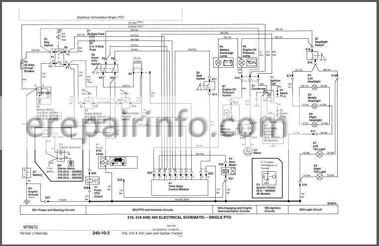 jd 316 318 420 technical repair manual tm1590 – erepairinfo