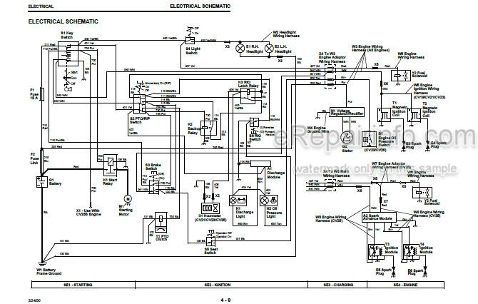 JD Sabre 1948GV 1948HV 2148HV 2354HV 2554HV Technical