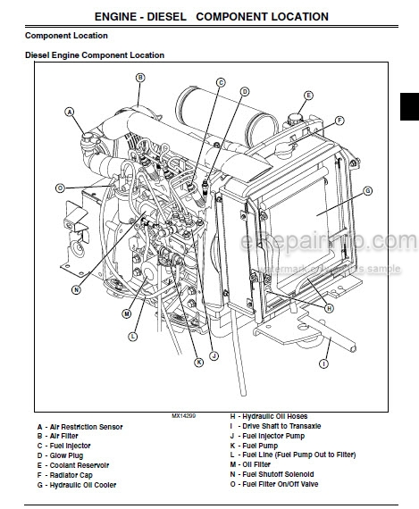 JD X495 X595 4WD Diesel Technical Manual Lawn And Garden