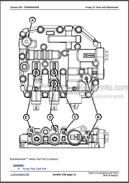 John Deere 5083E 5093E Diagnosis And Tests Service Manual