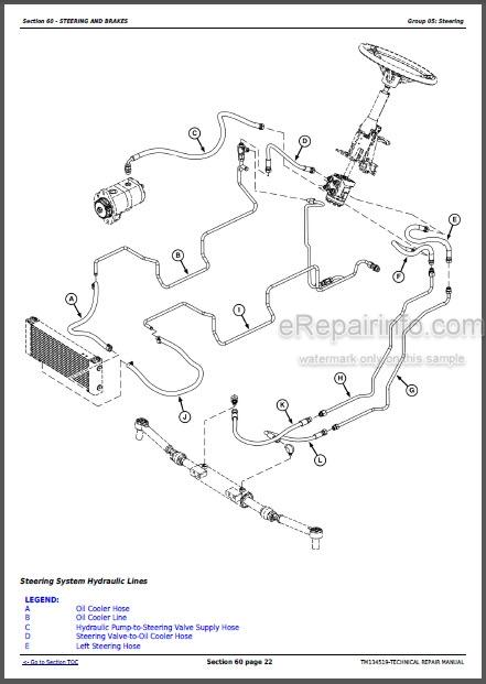 John Deere 5085E 5090E 5090EL 5100E FT4 Repair Manual