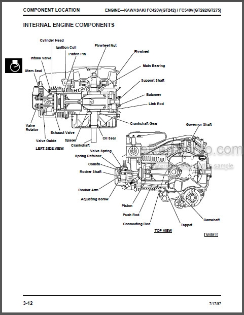 John Deere GT242 GT262 GT275 Technical Manual Lawn And