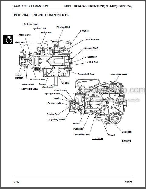 John Deere GT242 GT262 GT275 Technical Manual Lawn And Garden Tractors  TM1582 – eRepairInfo.com | Gt242 Wiring Diagram |  | eRepairInfo.com