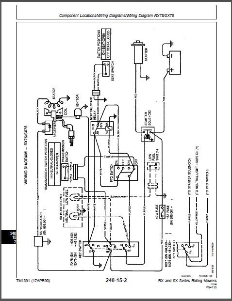 John Deere RX SX Series RX63 RX73 TX75 SX75 RX95 SX 95