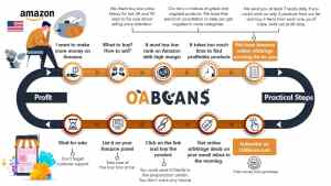OABeans
