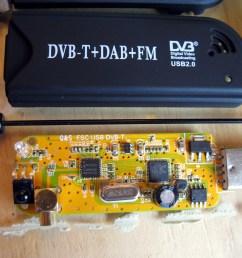 rtl sdr and gnu radio with realtek rtl2832u elonics e4000 raphael micro r820t software defined radio receivers  [ 3264 x 2448 Pixel ]