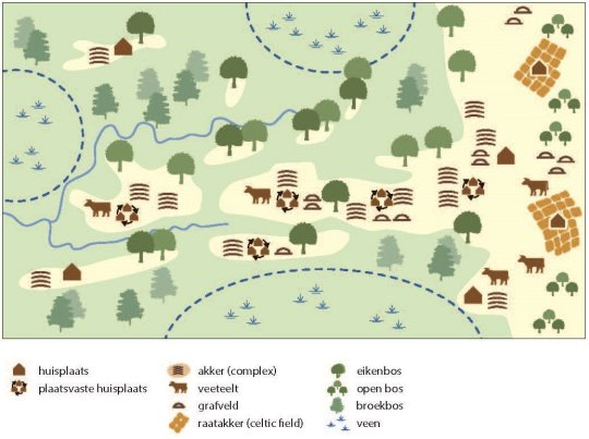 Uitsnede Landgebruik in Lagen
