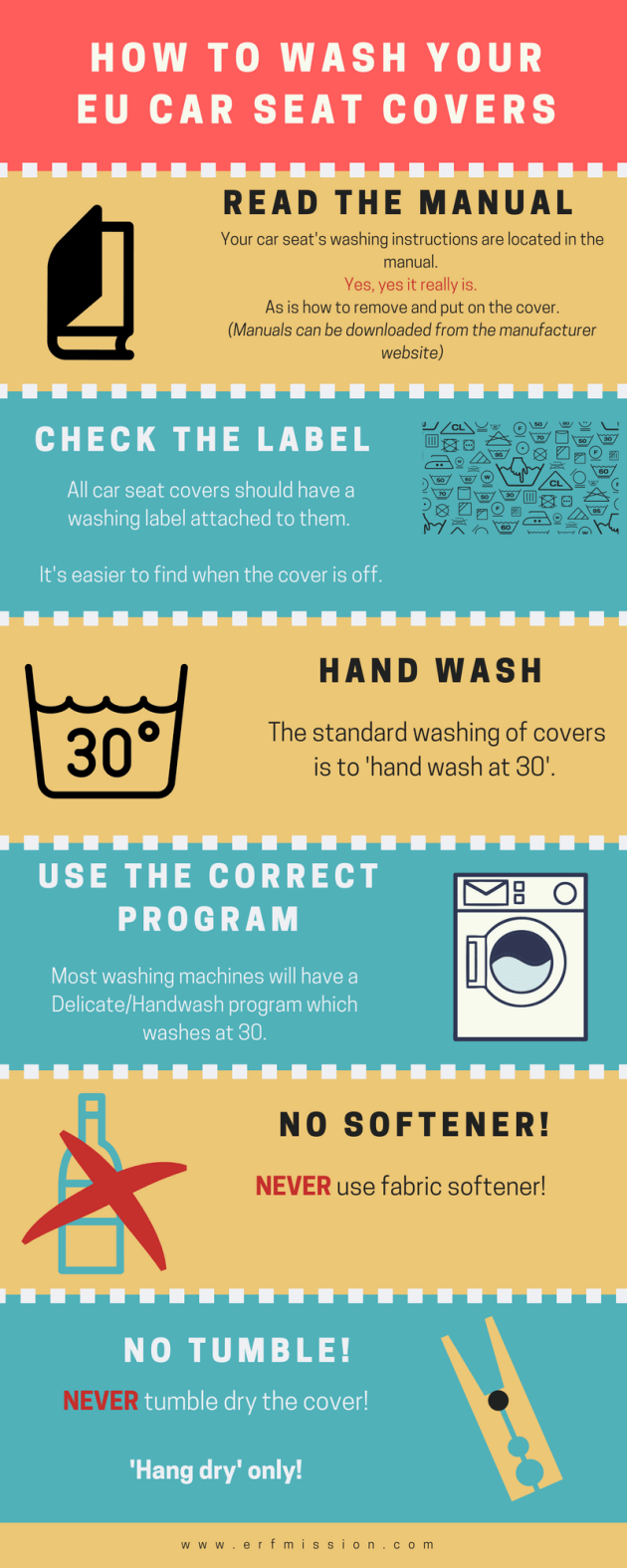 How to wash EU CaR Seat Covers INFOGRAPHIC