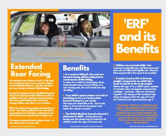 Extended Rear Facing >> Rear Facing And Its Benefits Information Trifold Brochure