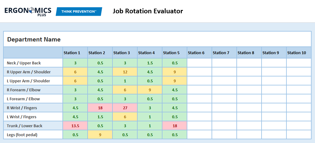 Job Rotation - Example Department Chart