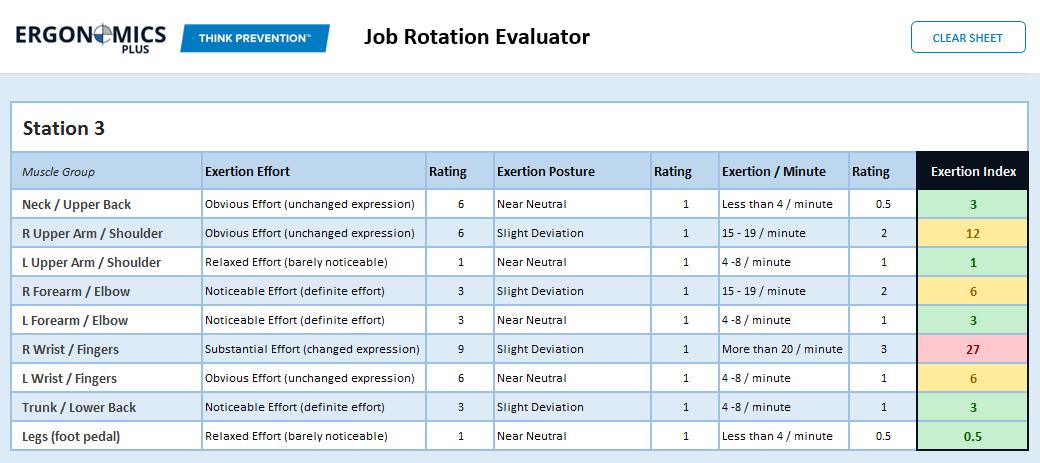Job Rotation - Station 3