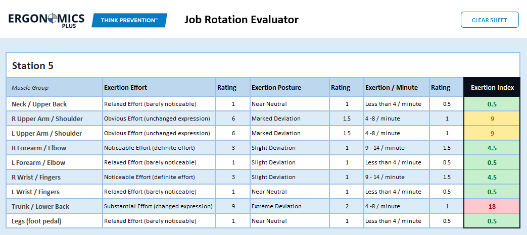 A step by step guide to job rotation for Trainee produktdesign