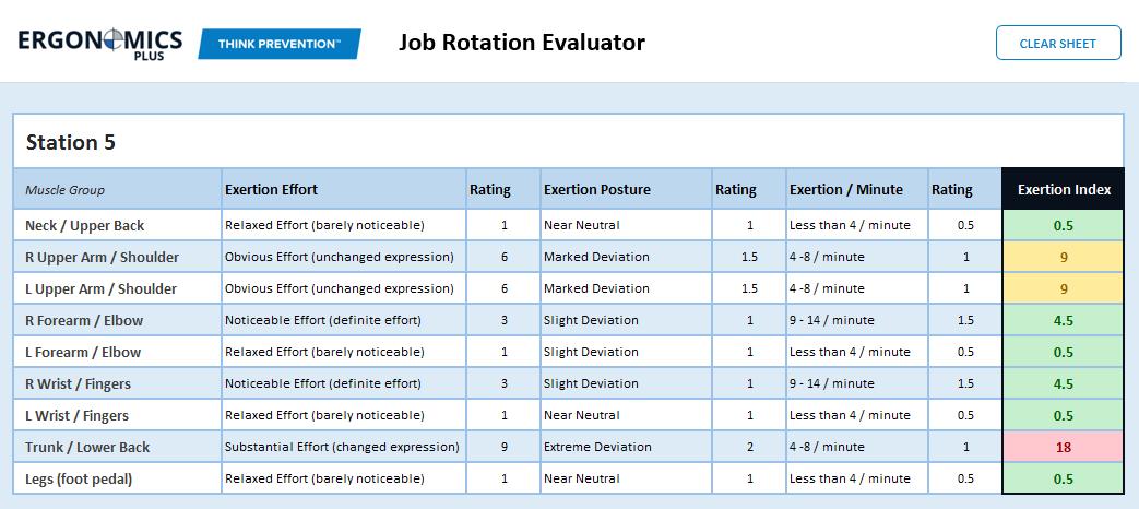 Job Rotation - Station 5