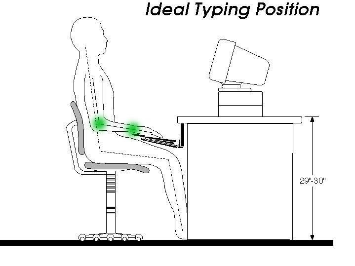 ergonomic chair keyboard position mad hatter cuergo neutral posture typing with negative slope tray