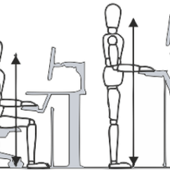 Good Posture Lounge Chair High Tables And Chairs Ergonomic & Anthropometric - Ergonomics Anthropometrics