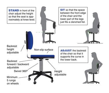 industrial chairs target design chair loungechair ergonomic & anthropometric - ergonomics and anthropometrics