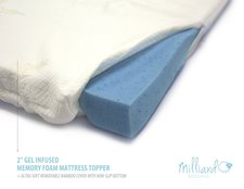 ergonomic gift idea - memory foam topper