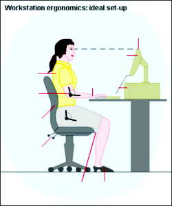 work ergonomics proper workstation
