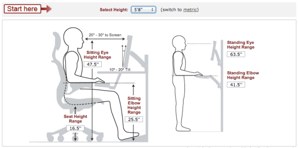 calculate the ergonomic ideal height for ergonomic desk chair and keyboard